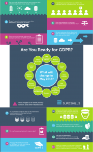 GDPR Infograph 13 points