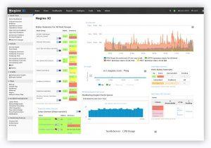 Example NAGIOS Monitoring Dashboard