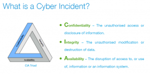 What is a cyber incident?