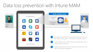 DLP by identity managment with InTune