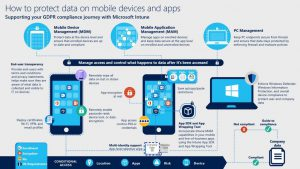 How Intune can help towards GDPR