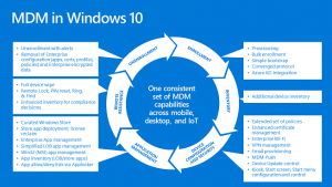 How MDM works with Windows 10